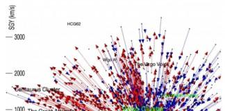 Трёхмерная карта Вселенной