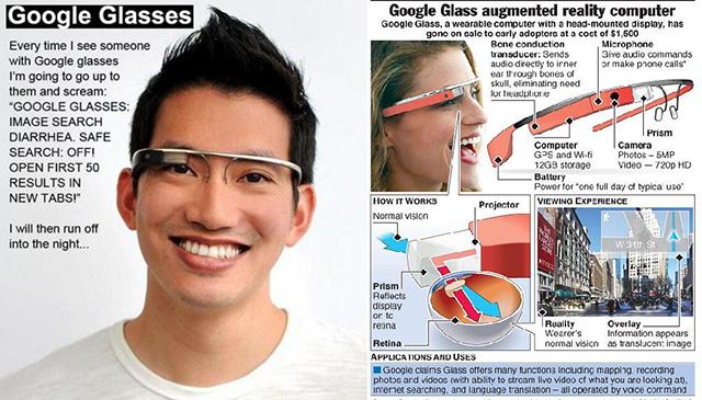 принцип работы Google Glass
