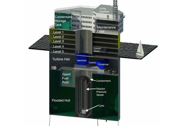 Конструкция «подводной» АЭС