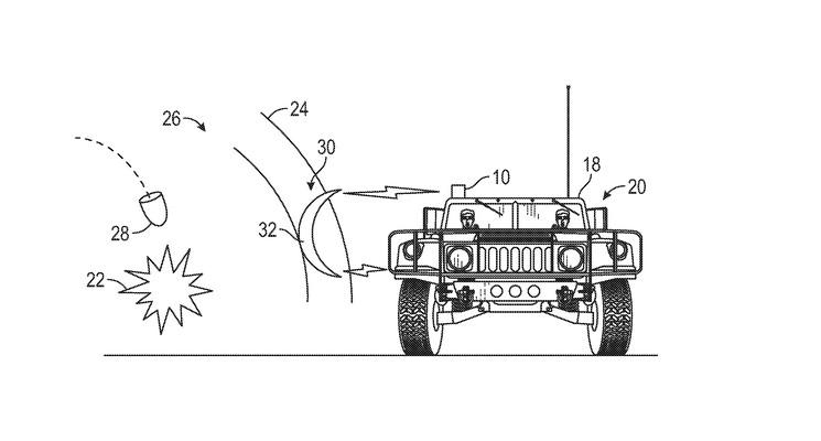 Дефлекторный щит – Боинг запатентовал систему силового поля