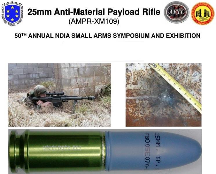 Боеприпасы для винтовки Barrett XM109