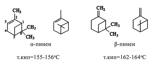 Химическая формула пинена
