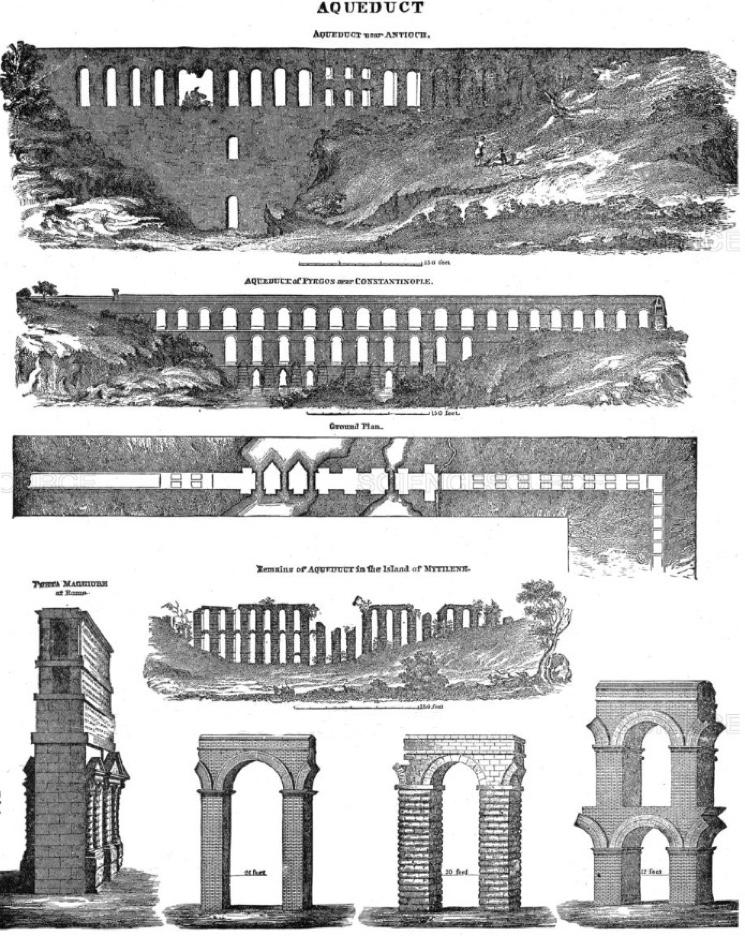 Элементы римского акведута