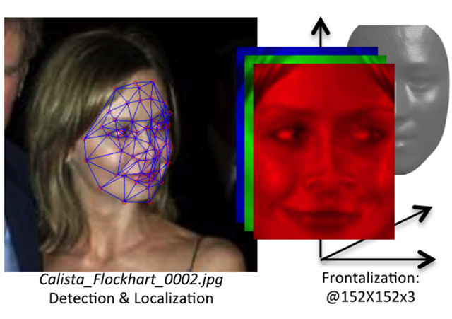 Программа deepface скачать