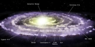 Схема расположения галактик