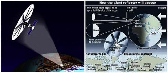 Знамя космический прожектор