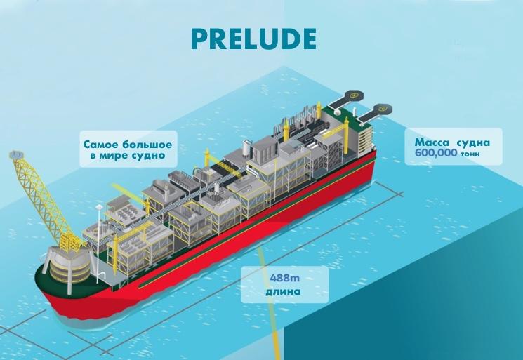 Гигантское судно Prelude