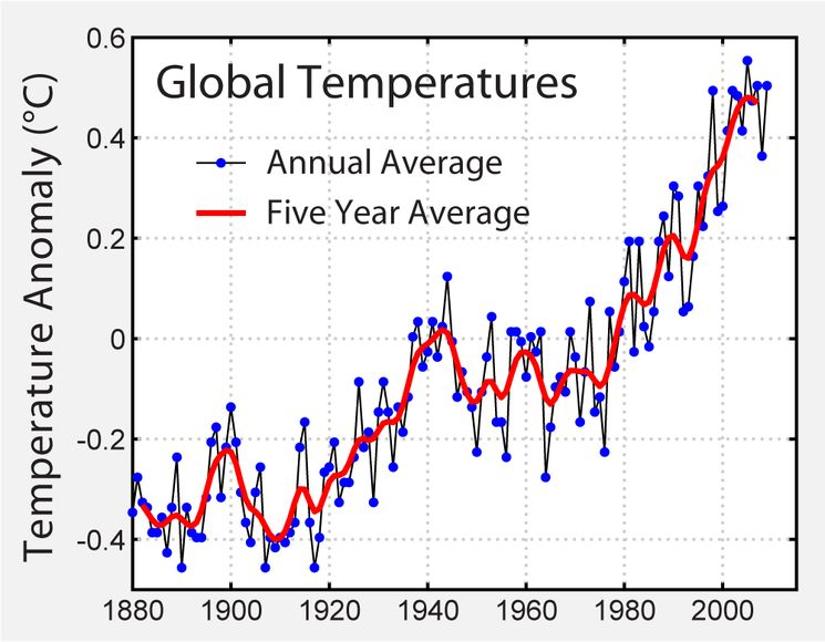 grafik-temperatur-po-dannym-nasa.jpg