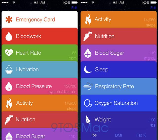 Предположительные категории Healthbook