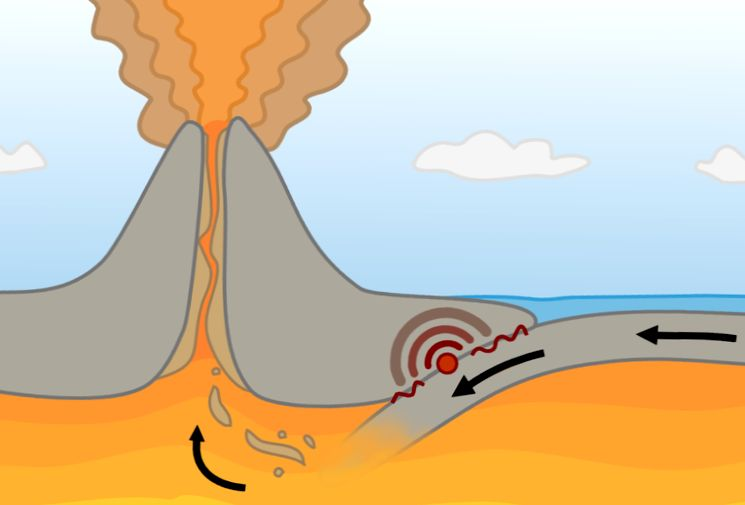 Как образуются вулканы