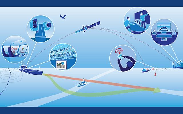 Схема управлением кораблем-роботом