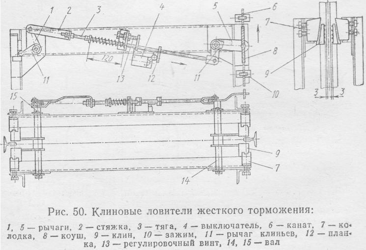 схема кленового ловителя лифта