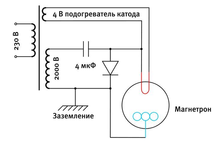 Магнетрон из микроволновки