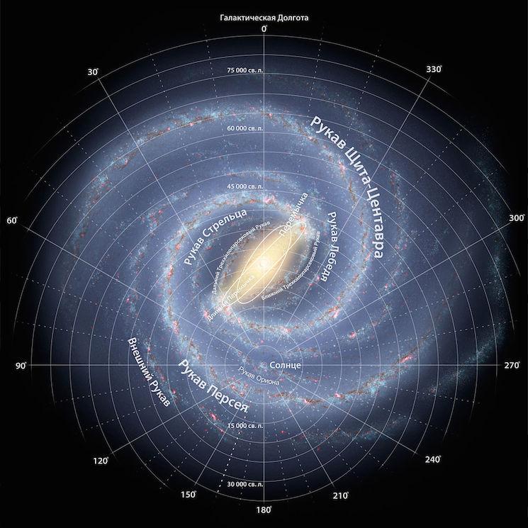 Схема галактики Млечный Путь