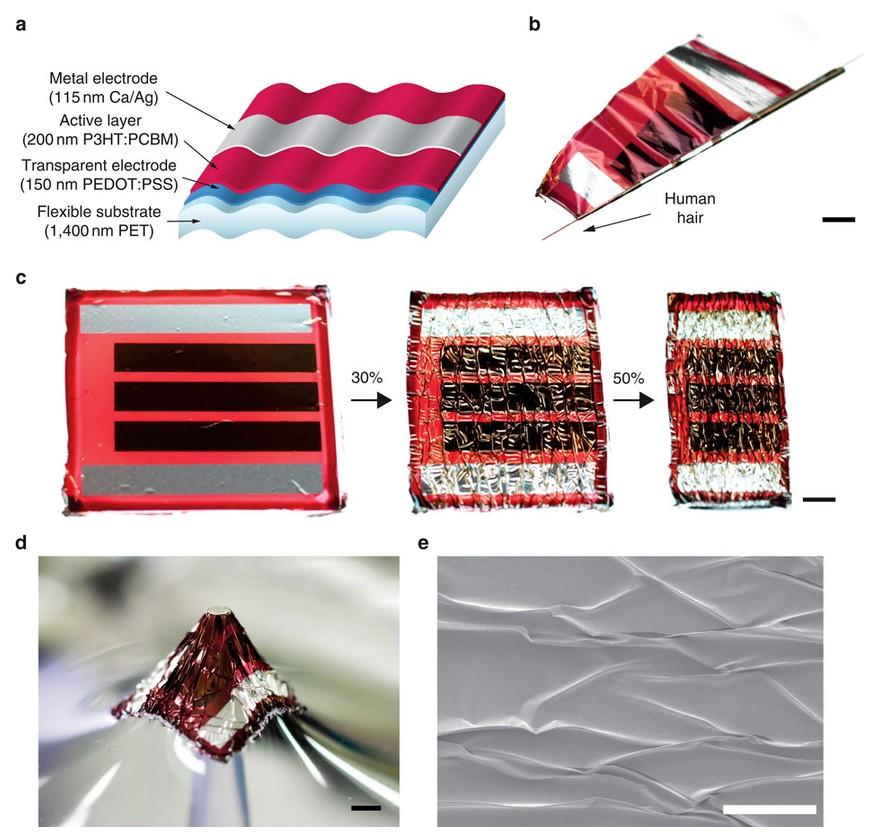 Миниатюрные солнечные батареи