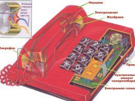 Схема передачи звука в телефоне от одного абонента к другому