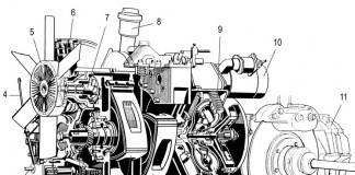 Как запатентовать промышленный образец?