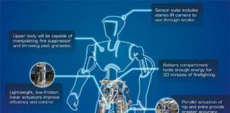 Описание робота saffir