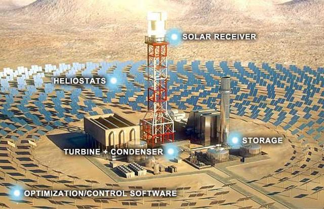 Схема солнечной станции в Мохаве