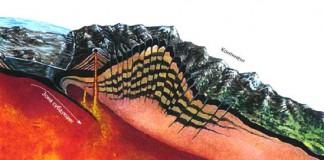 пример зоны субдукции