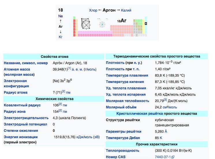 Таблица физико-химический свойств аргона
