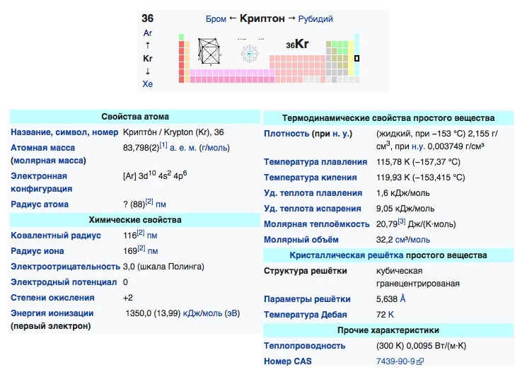 tablitsa-fiziko-khimicheskiy-svoystv-kriptona.jpg
