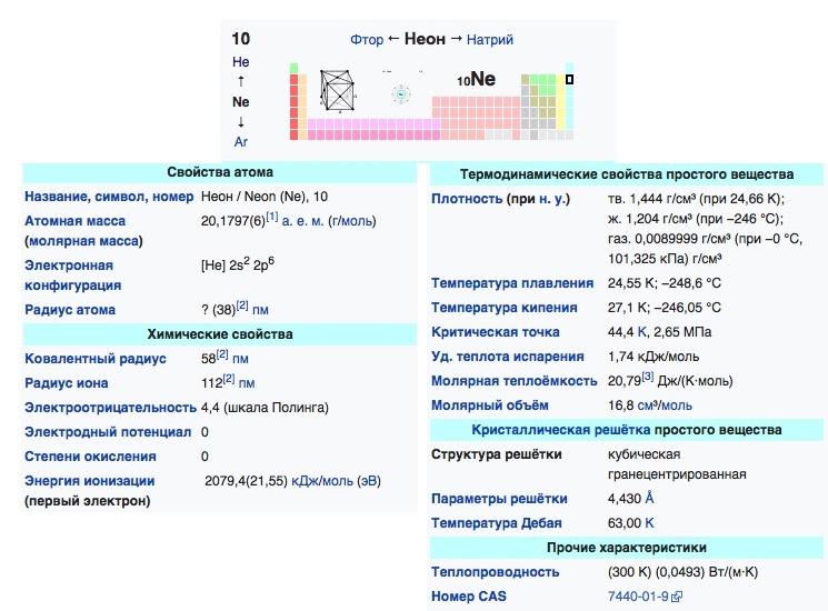 Таблица физико-химический свойств неона