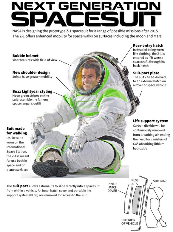 NASAs released a prototype of the spacesuit astronauts
