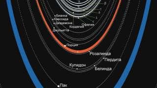 Ученые предсказывают скорое столкновение маленьких спутников Урана из-за искажения орбит