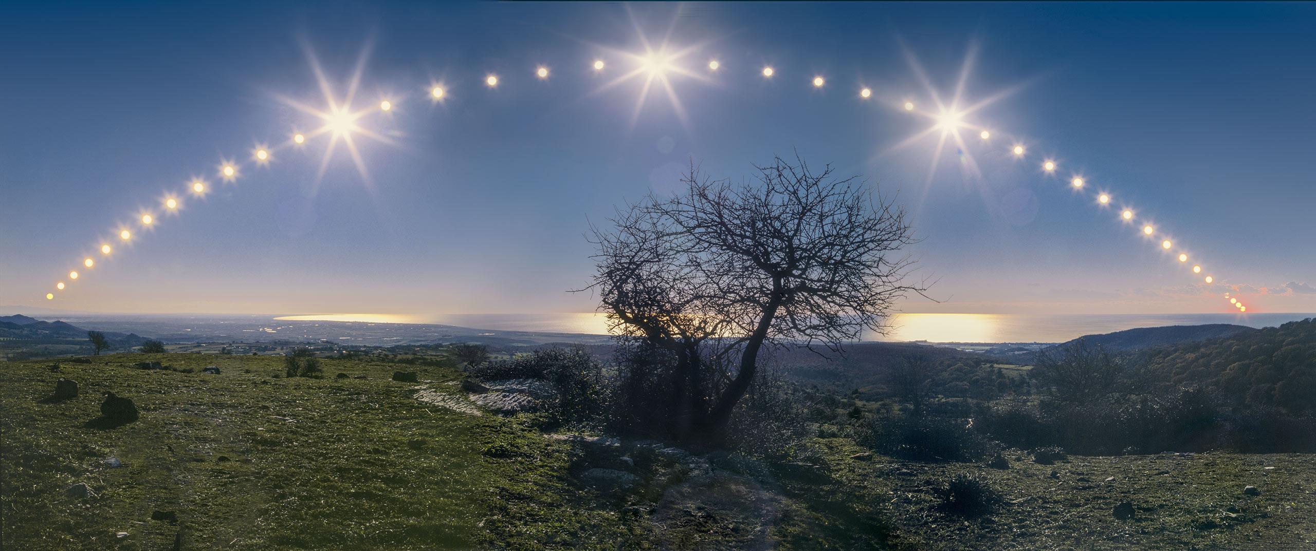 Движение Солнца в небе