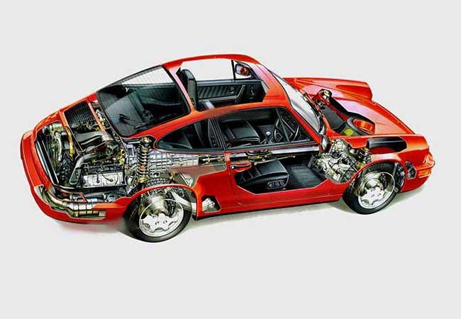 Как сделать исправное рулевое управление в машине? Ремонта насоса ГУР (гидроусилителя руля)