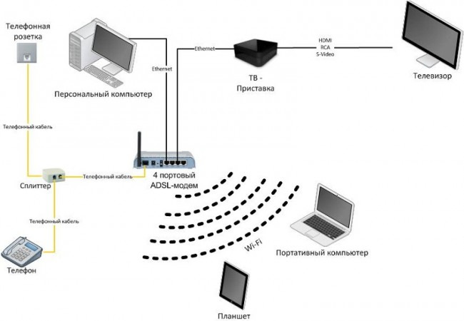 Персональные IPv4 прокси и парсинг