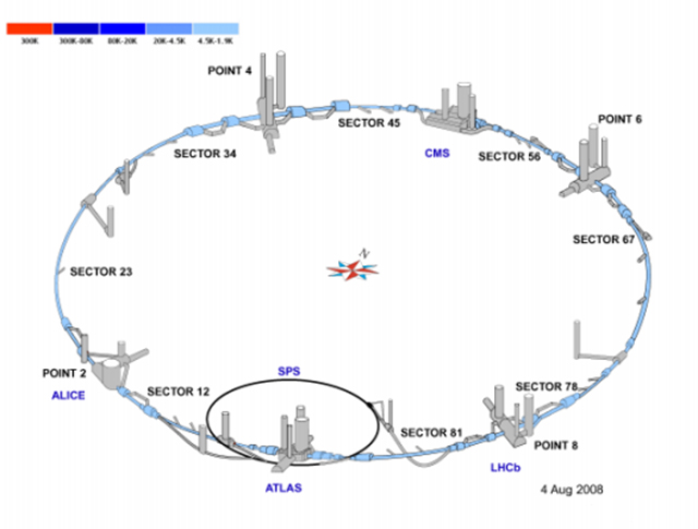Схема БАК
