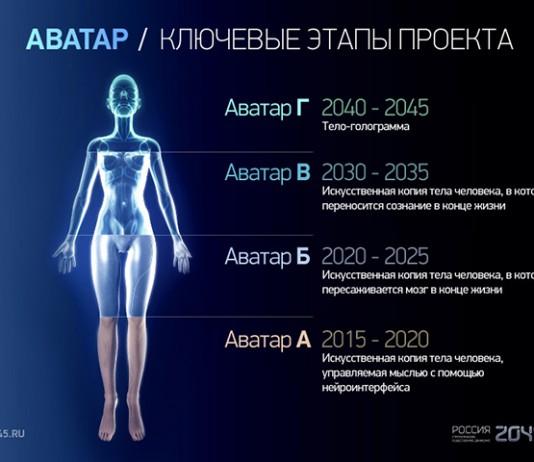 искусственное тело