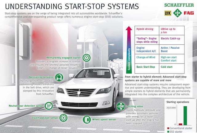 Схема работы Старт-Стоп системы Bosch