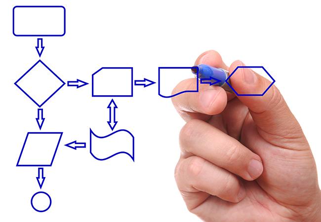 Бизнес процессы и сотрудничество. Как найти достойную компанию?