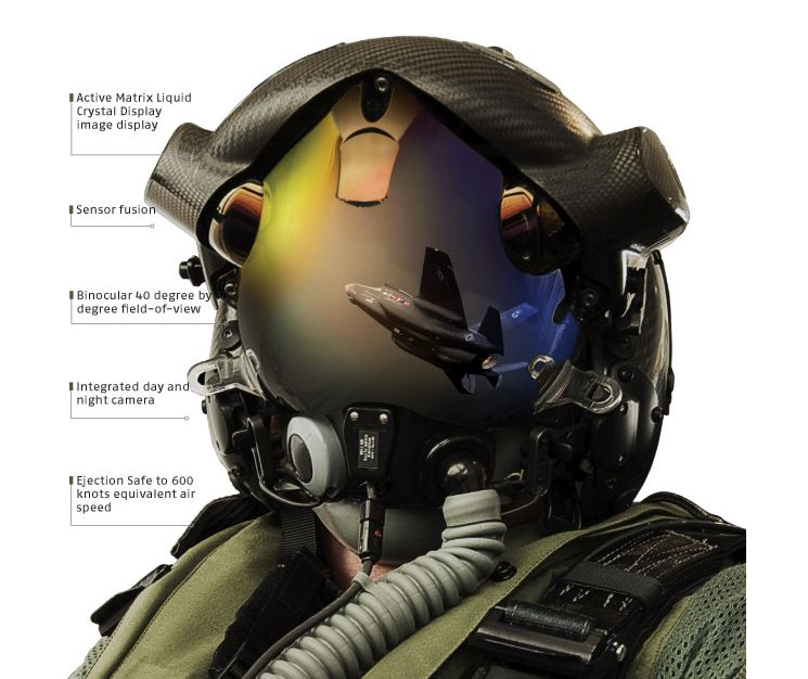 Helmet Mounted Display System - шлем для пилота F-35
