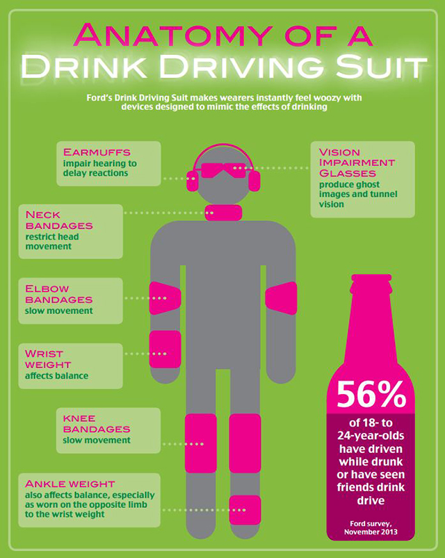 Drink Driving Suit