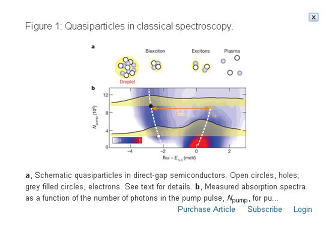 Квазичастицы в классической спектроскопии