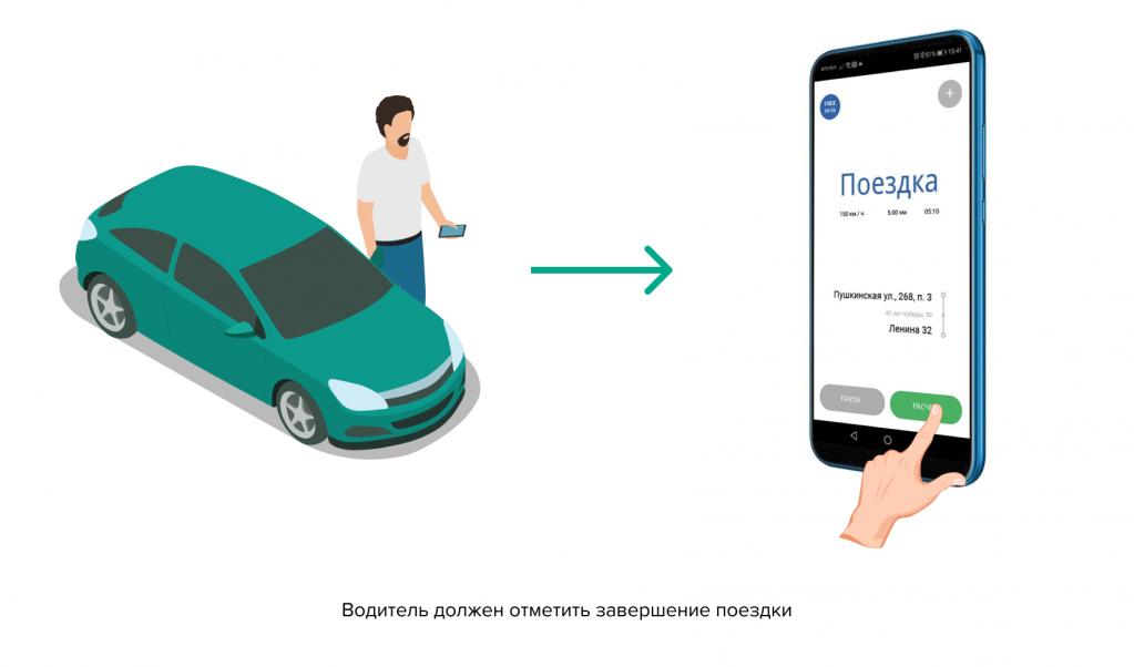Как контролировать передвижение авто на предприятии