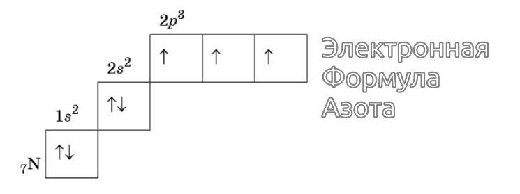 Электронная формула азота