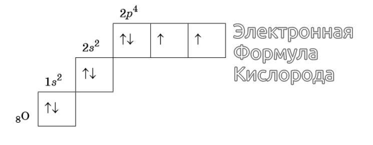 Электронная формула кислорода