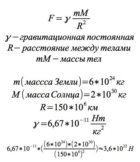 Формула расчета гравитационного притяжения между Землей и Солнцем