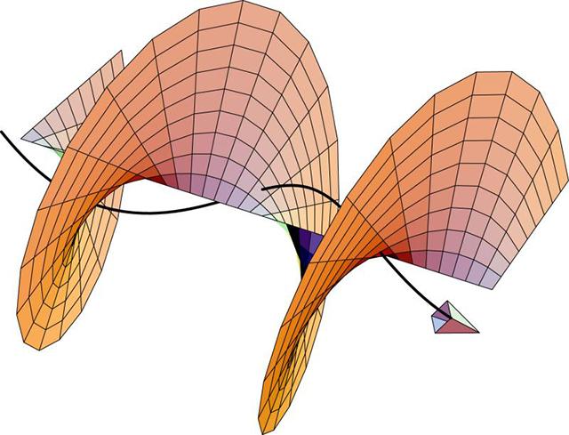 Компьютерная модель фотона