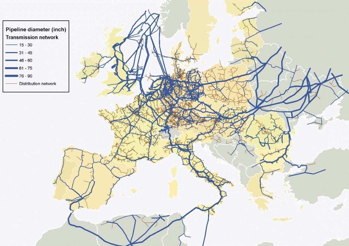 Газораспределительная система Европы