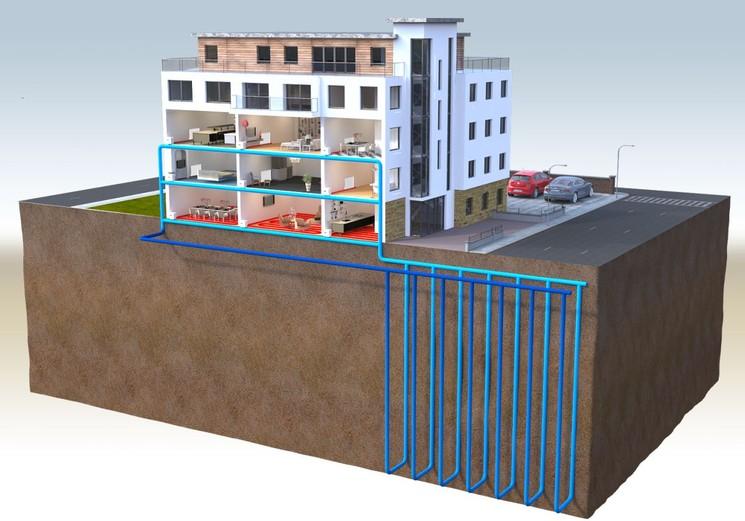 Геотермальные тепловые насосы — принцип работы альтернативных источников энергии