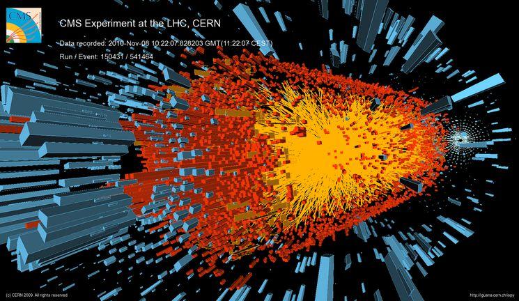 Эксперименты по поиску бозона Хиггса