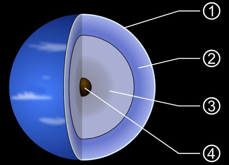Из чего состоит планета Нептун