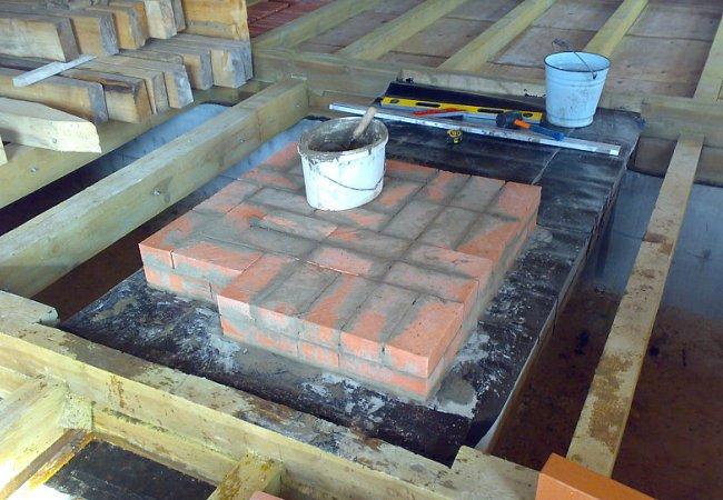 Кладка блоков и кирпича. Заливка фундамента под ключ в Московской области