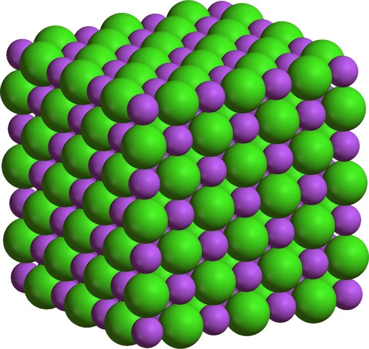 Твердые вещества и их строение в зависимости от типа кристаллической решетки